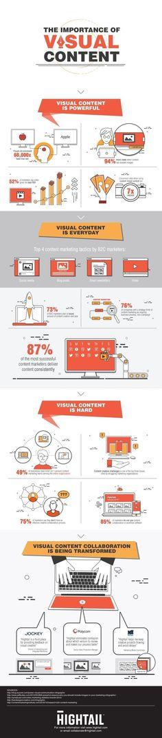 [ Aux petite PMEs ] Cette infographique explique bien l'importance du visuel.