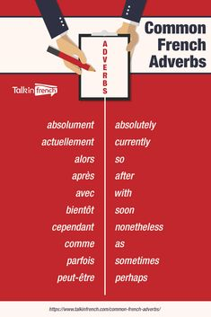 Looking for a handy list of the most commonly-used French adverbs? Here are 120 French adverbs with English translations. Learn French Beginner, Learn To Speak French, Learn Spanish, French Lessons For Beginners, Learn English, Basic French Words, French Phrases, French Sentences, French Language Lessons