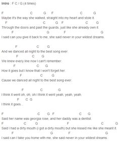 One Direction - Best Song Ever Chords Capo 1