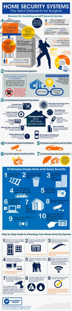 Home Security Systems: The Ideal Deterrents for Burglars