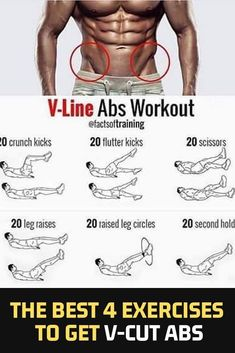 The Best 4 Exercises to Get V-Cut Abs . - The best 4 exercises to get V-Cut Abs # exercises …, Informatio - V Line Workout, Abs Workout V Cut, Sixpack Workout, Gym Workout Chart, Workout Routine For Men, Six Pack Abs Workout, Gym Workout Videos, Workout Plan For Men, Exercise Routines