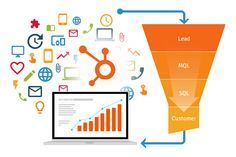 3 Ways Automated Lead Nurturing Can Supercharge The Sales Cycle