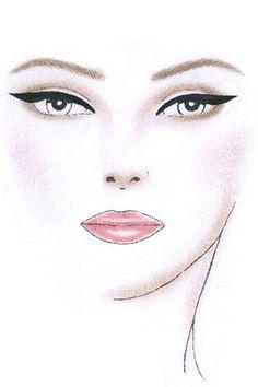 Facechart