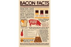 buyartforless IF AQ 241089 Black Plexi Framed Bacon Facts Art Print Poster Wall Decor Restaurant Kitchen Man Cave Pork Buttock BLT Education Smart Pig Food Bacon Day, Poster Wall, Print Poster, Art Print, The Chew, Restaurant Kitchen, White Meat, Food Facts, Plexus Products