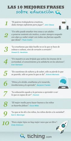 The 10 best phrases about education Spanish Teacher, Spanish Classroom, Ap Spanish, Learning Spanish, Elementary Spanish, Education Quotes, Kids Education, School Hacks, Spanish Language