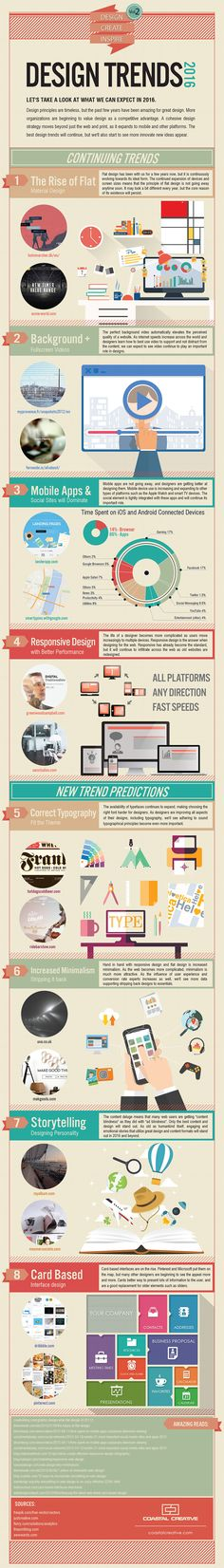 #Design Trends 2016 on Material Design, Fullscreen Videos, Mobile Apps & Social, Responsive Design re. Perfromance, Typography re. Theme, Minimalism, Interface – #Infographic #Creation #Inspiration