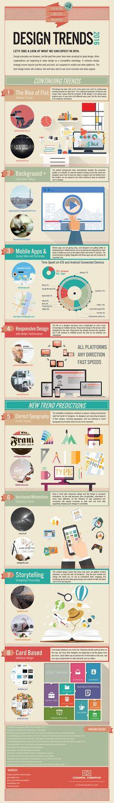 In der Infografik von Coastalcreativ findet ihr acht Designtrends, die 2016 wichtig sind. Mit dabei ein paar alte Bekannte.