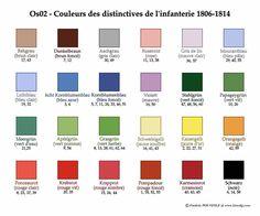 Rose Mauve, Austrian Empire, Bleu Pale, Austro Hungarian, Gents Fashion, Army Uniform, Napoleonic Wars, Warfare, Soldiers