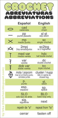 Maybe I'll use this to start practing my crochet in spanish! :D Crochet Symbols Spanish & English ❥ // hf Double Crochet, Love Crochet, Learn To Crochet, Diy Crochet, Single Crochet, Crochet Tools, Crochet Stitches Patterns, Crochet Chart, Crochet Basics