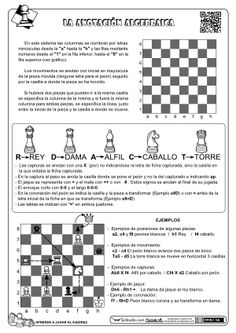 Chess Strategies, How To Play Chess, Chess Players, Brain Gym, Classroom Activities, Light In The Dark, Board Games, Periodic Table, Maths