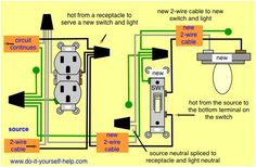 Wiring diagram receptacles in series electrical pinterest more information asfbconference2016 Choice Image