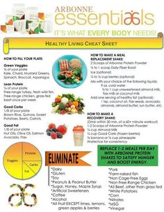 Arbonne Essentials ~ #Healthyliving Cheat Sheet. Want to learn more, contact me: Arbonne Consultant ID #: 17343722