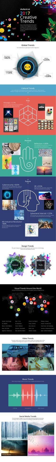 infografia tendencias creativas 2017