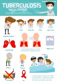 Poster of Tuberculosis element infographics, Medical and healthcare Infographic, tuberculosis,Tuberculosis vector infographic, set elements and symbols for design,vector illustration.tb, #poster, #printmeposter, #mousepad, #tshirt