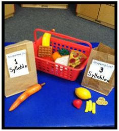 Syllable sort from Young & Lively Kindergarten Kindergarten Language Arts, Kindergarten Centers, Language Activities, Kindergarten Reading, Reading Fluency, Syllables Kindergarten, Teaching Reading, Emergent Literacy, Preschool Literacy
