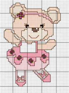 Gráfico Ursinha Bailarina