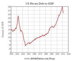 Europa wil netjes hun schulden af betalen...Aangezien onze lonen de komende jaren niet aangepast gaan worden aan de inflatie (Depth deflation) Zou ik nu alvast maar beginnen met afbetalen.  Schulden in dollars zou ik trouwens gewoon aanhouden.... die lossen vanzelf op!