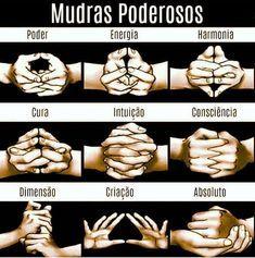 mudras Tattoos And Body Art back tattoo Chakra Meditation, Chakra Healing, Mudras, Yoga Mantras, Qi Gong, Book Of Shadows, Ayurveda, Karate, Religion