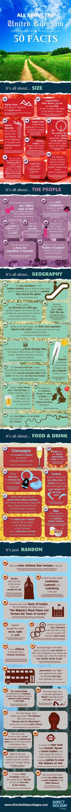 All About The United Kingdom 50 Facts  #Infographic #Travel #UnitedKingdom