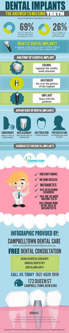 Dentist Campbelltown Infographic:  Dental Implants, The Answer to Missing Teeth Visit us on http://www.campbelltowndentalcare.com.au