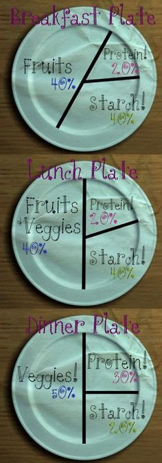 i need to start eating this way...you could combine this with the craft pin where they write on the plate with permanent glass marker and bake the plate (get from dollar store) and make these to get you started.