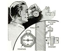 To locate identical positions on opposite sides of a wall, we showed a method using a bar magnet and pocket compass in October 1943. The magnet, attached to a suction cup, holds the position on one side of the wall. On the other side, a compass points to the magnet so the spot can be marked.