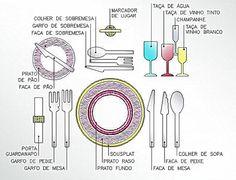 Como servir a mesa