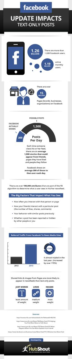 Facebook Algorithm & How It Impacts What Users See [Infographic]: http://hubshout.com/?New-Facebook-Update-Impacts-Text-Only-Posts&AID=1148