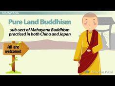 The Branches of Buddhism: Theravada, Mahayana & Vajrayana - YouTube