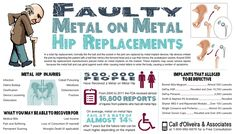 Faulty Metal-on-Metal Hip Replacements Infographic with a list of injuries that may occur with faulty implant devices and which implants are alleged to be defective. #hipreplacement #metalonmetal #hipreplacement
