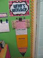 I am a MAJOR FAN of this writing process clip chart. I think I can modify for kinder! Writing Words, Writing Lessons, Writing Resources, Teaching Writing, Teaching Tools, Teaching Resources, Teaching Ideas, Writing Ideas, Writing Rubrics