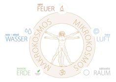 15 Aspekte des Ayurveda kurz Pitta Dosha, Symbols, Peace, Physiology, Good Books, Healing, Sobriety, Glyphs, World