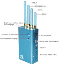 Block cell phones - Portable Powerful All GPS signals Jammer