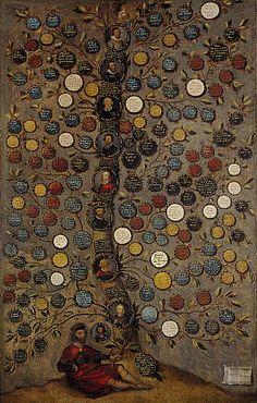 Scottish Portrait Gallery - Family Tree