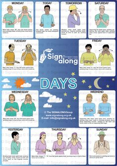 Days Poster, J) Posters, Signalong Store Sign Language Chart, Sign Language Phrases, Sign Language Alphabet, Learn Sign Language, British Sign Language, Makaton Signs British, Tuesday Wednesday, Saturday Sunday, English Writing Skills