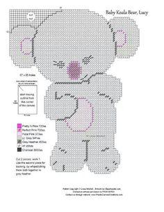 Baby Koala bear, Lucy