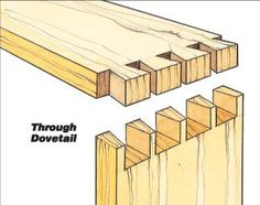 Image result for dovetail joint