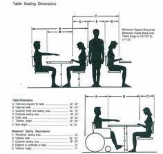 Restaurant Booth Seating, Cafe Seating, Modern Restaurant, Restaurant Interior Design, Restaurant Bar, Restaurant Chairs, Bakery Interior, Bar Table Design, Cafe Design