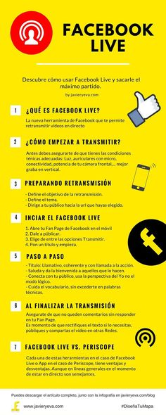Facebook Live: cómo sacarle el máximo partido #infografia