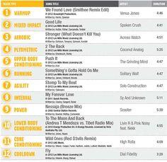 bodyattack 78 tracklist