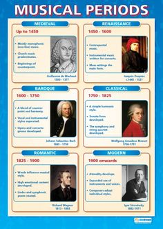 Musical Periods | Music Educational School Posters