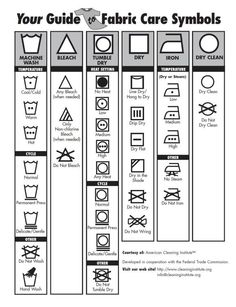 Let's talk about dry cleaning symbols! #SandysCleaners #DryCleaners #DryCleaning