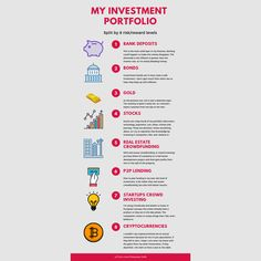 I did some analysis a few days ago on how my investments are spread and if they're diversified enough. The way I see it, all my investment portfolio could be split into items belonging to 8 different levels of risk. From low to high, the level of risk and volatility is directly linked to the potential gains available on each layer. Peer To Peer Lending, Corporate Bonds, Bank Deposit, Risk Reward, Investment Portfolio, Investing, Blog, High Risk, Blogging