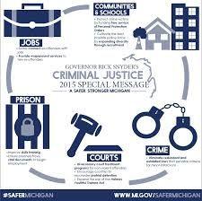 17 Criminal Justice Degree Jobs And Schools Programs Criminal Justice Degree Jobs Criminal