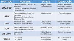 Elecciones al parlamento alemán #bundestag