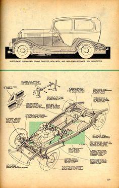 vintage auto plans - Google Search