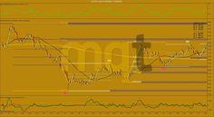 Soportes y resistencias semana 14-18/Marzo 2016 ACEITE SOJA (ZL) #NinjaTrader  http://www.masquetrading.com/mercado/Aceite_Soja.html