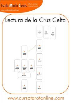 La Cruz Celta es un clásico, una de las tiradas más conocidas y con más…