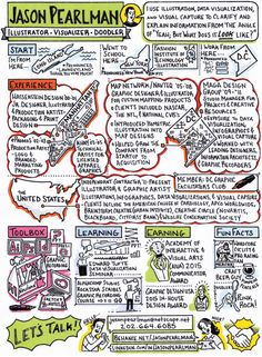Jason Pearlman& Outstanding Visual Resume - Sketchnote Army - A Showcase of Sketchnotes Information Visualization, Data Visualization, Experience Map, Visual Resume, Visual Note Taking, Sketch Notes, Creative Resume, Life Advice, Infographic