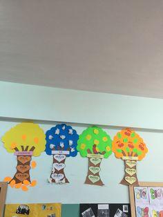 Mevsimler English Classroom, First Grade, Preschool Crafts, Free Printables, Kindergarten, Calendar, Paper Crafts, Teacher, Seasons